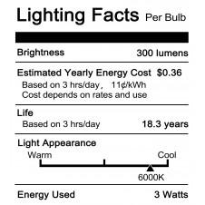 Lighting Facts Image Shenzhen Rui Cai Trade Co Ltd